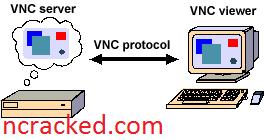 VNC Server Crack