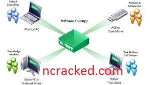 VMware ThinApp 5.2.7 Crack